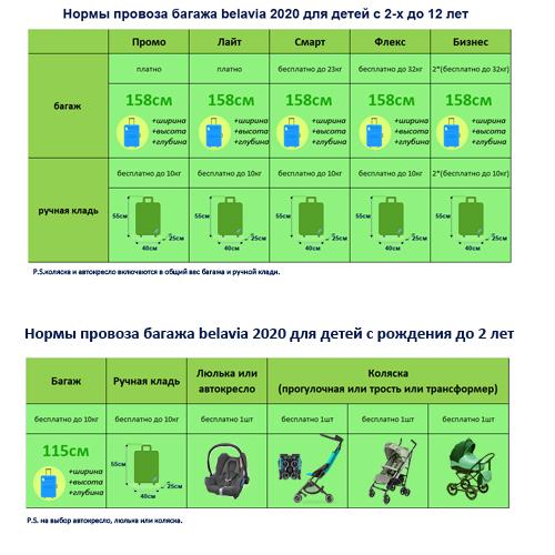 правила провоза детской коляски белавиа 2020