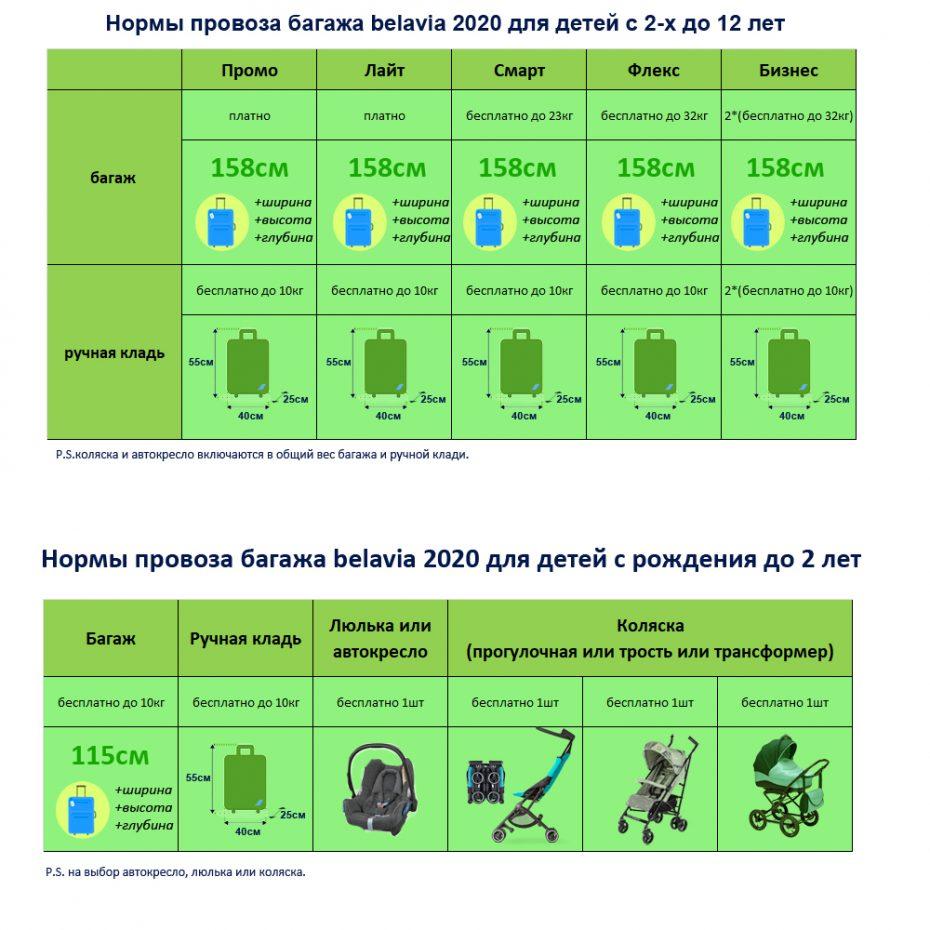 правила провоза детской коляски белавиа 2020 для детей до 2 лет